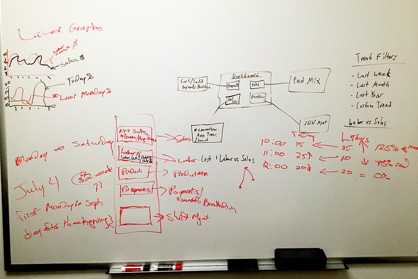 insights-process1