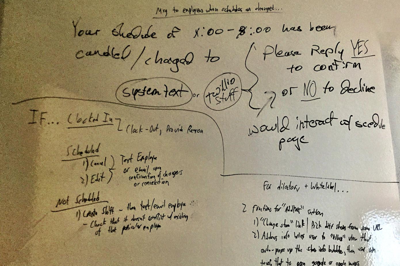 insights-process3
